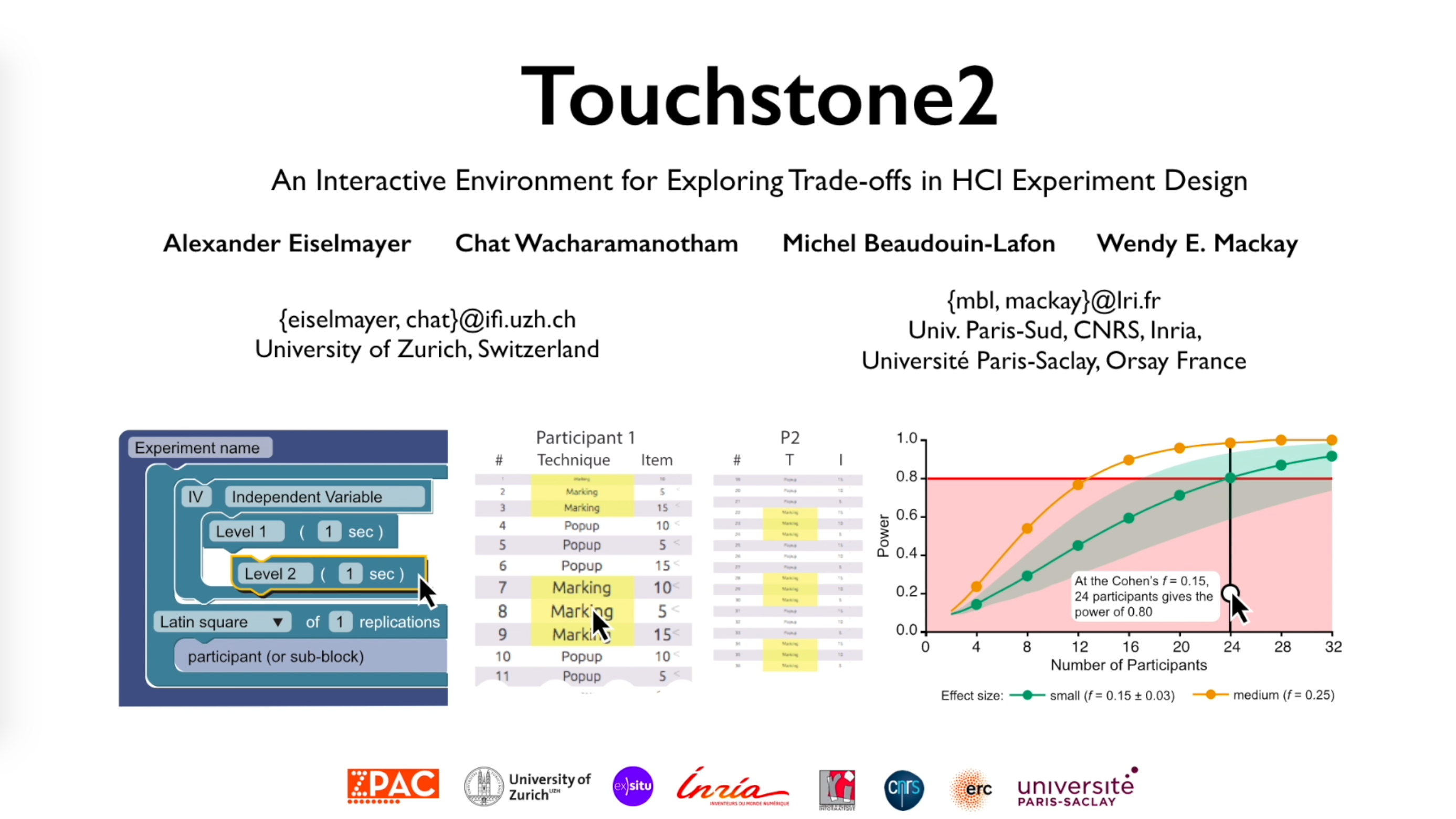 ic05 - Touchstone2: an interactive environment for exploring trade-offs in HCI experiment design