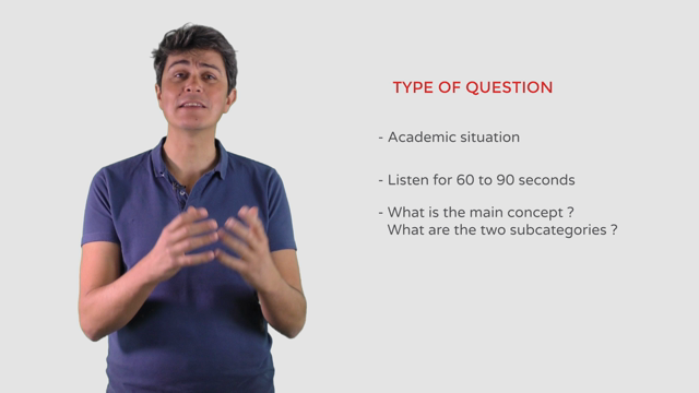 Toefl Preparation | Speaking section: Question 6